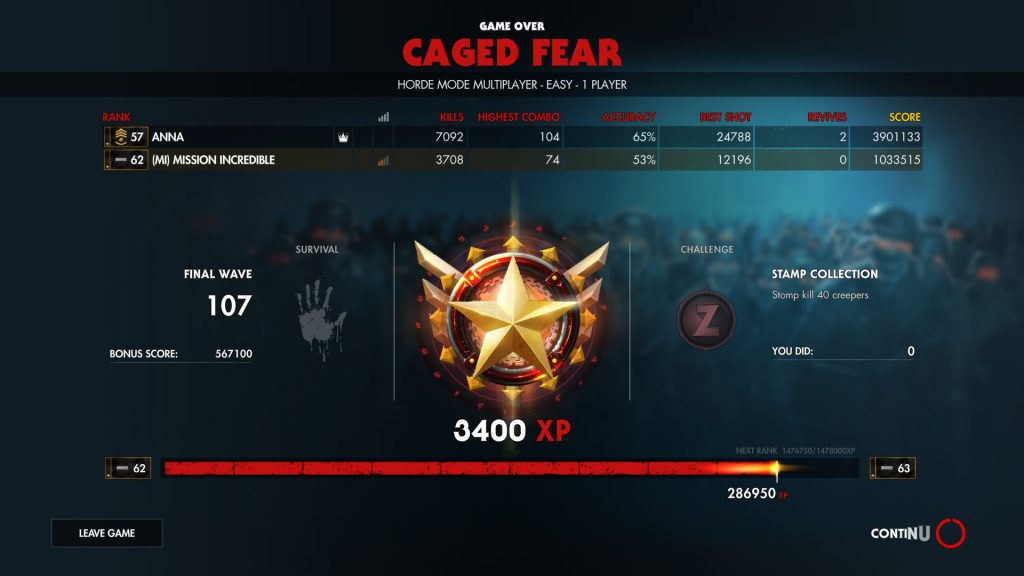 Score menu of the 106 waves completed on Zombie Army 4: Dead War, Horde Mode - Caged Fear